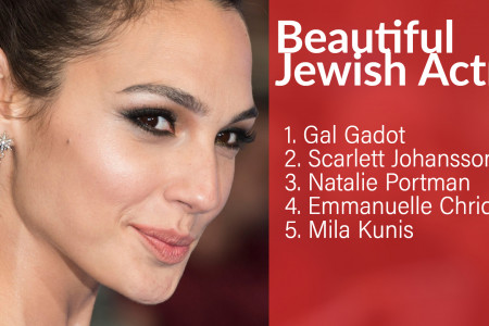 Beautiful Jewish Actress Infographic