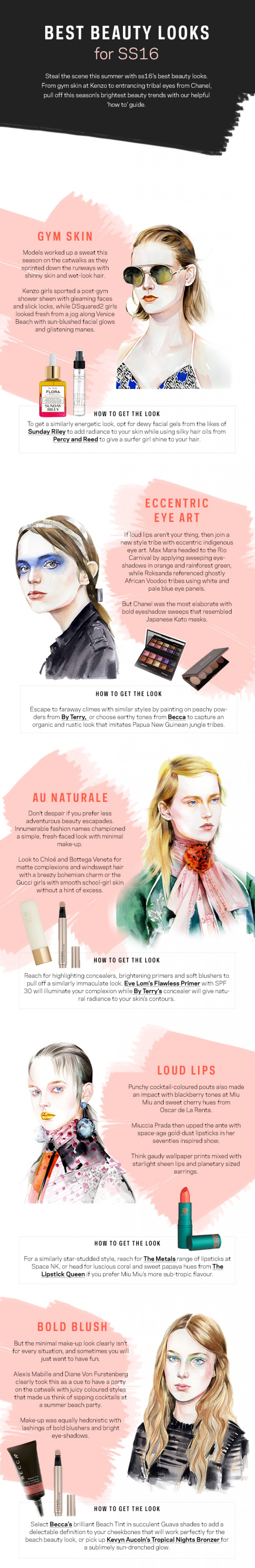 Beauty Infographic Infographic
