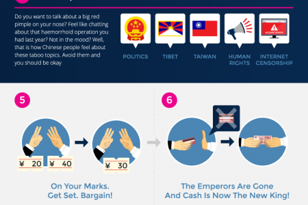 Become a Local Foreigner in China Infographic