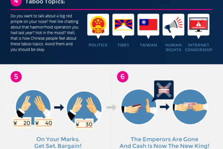 Become a Local Laowai Infographic