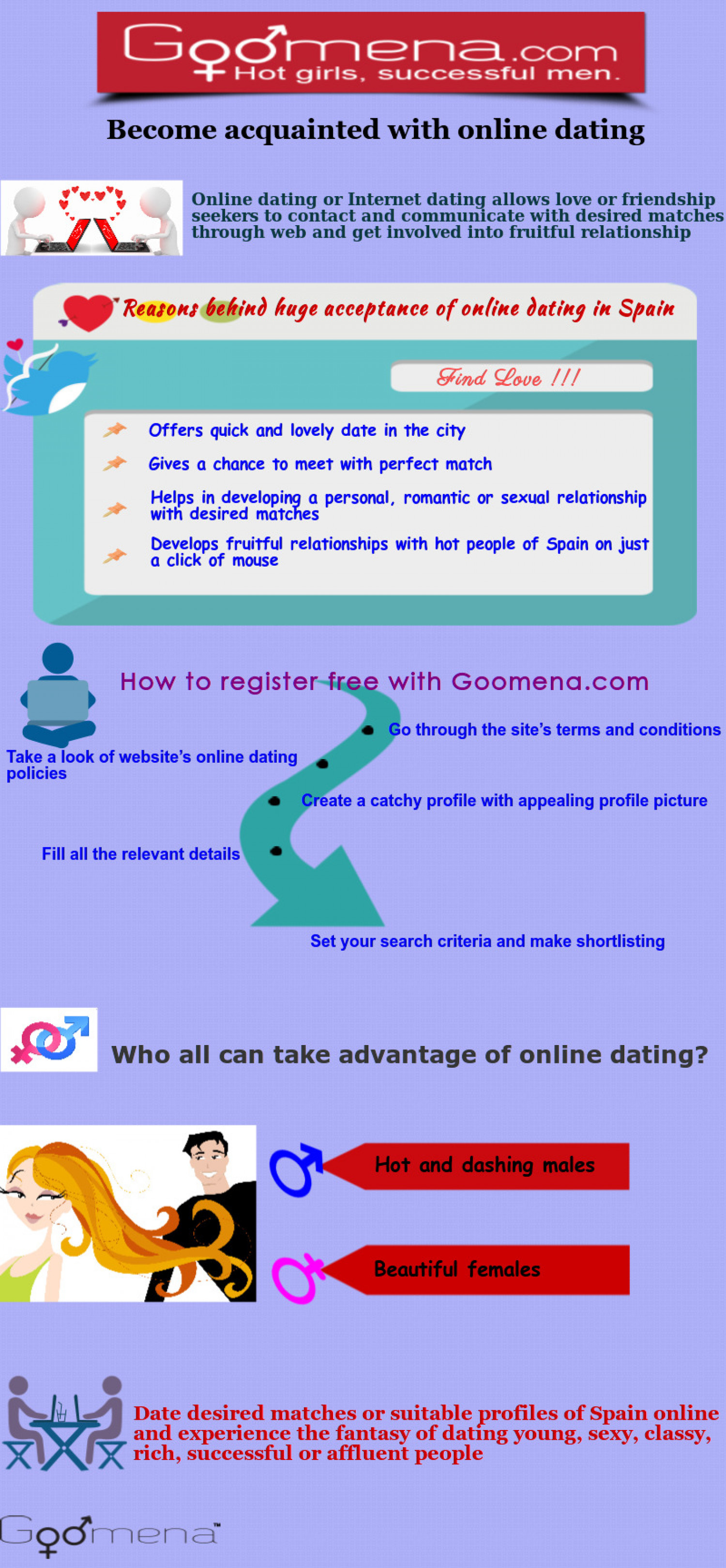 Become acquainted with online dating Infographic