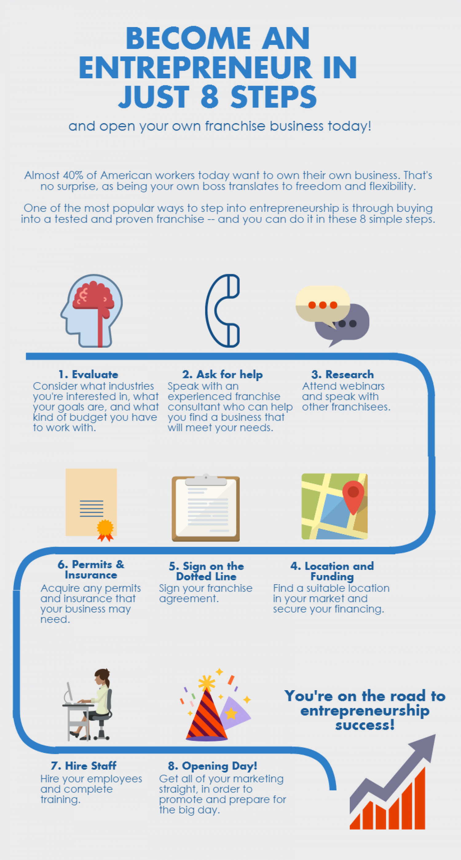 Become an Entrepreneur in Just 8 Steps Infographic