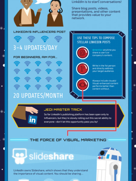 How to Become a LinkedIn Jedi Infographic