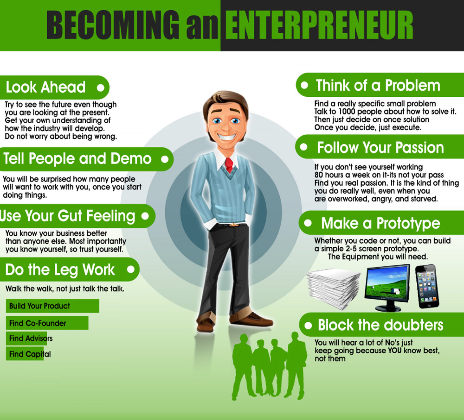 Becoming an Enterpreneur Infographic