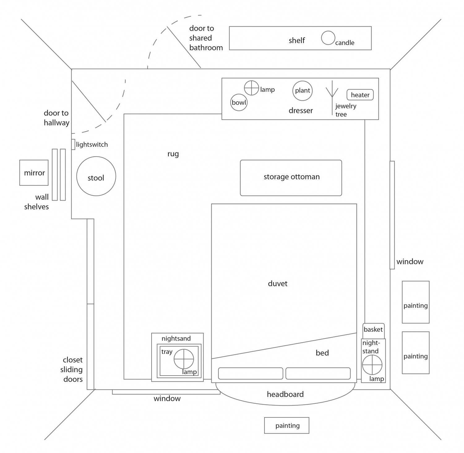 Bedroom Floor Plan Infographic