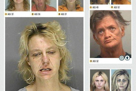 Before & After Drugs: Meth Edition Infographic