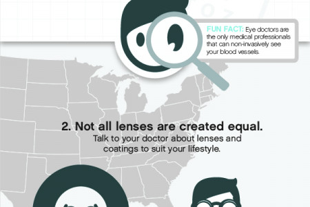 Before Buying New Specs: What You Need to Know Infographic