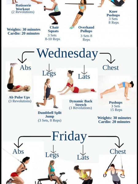 Gym Workout Chart Yubad