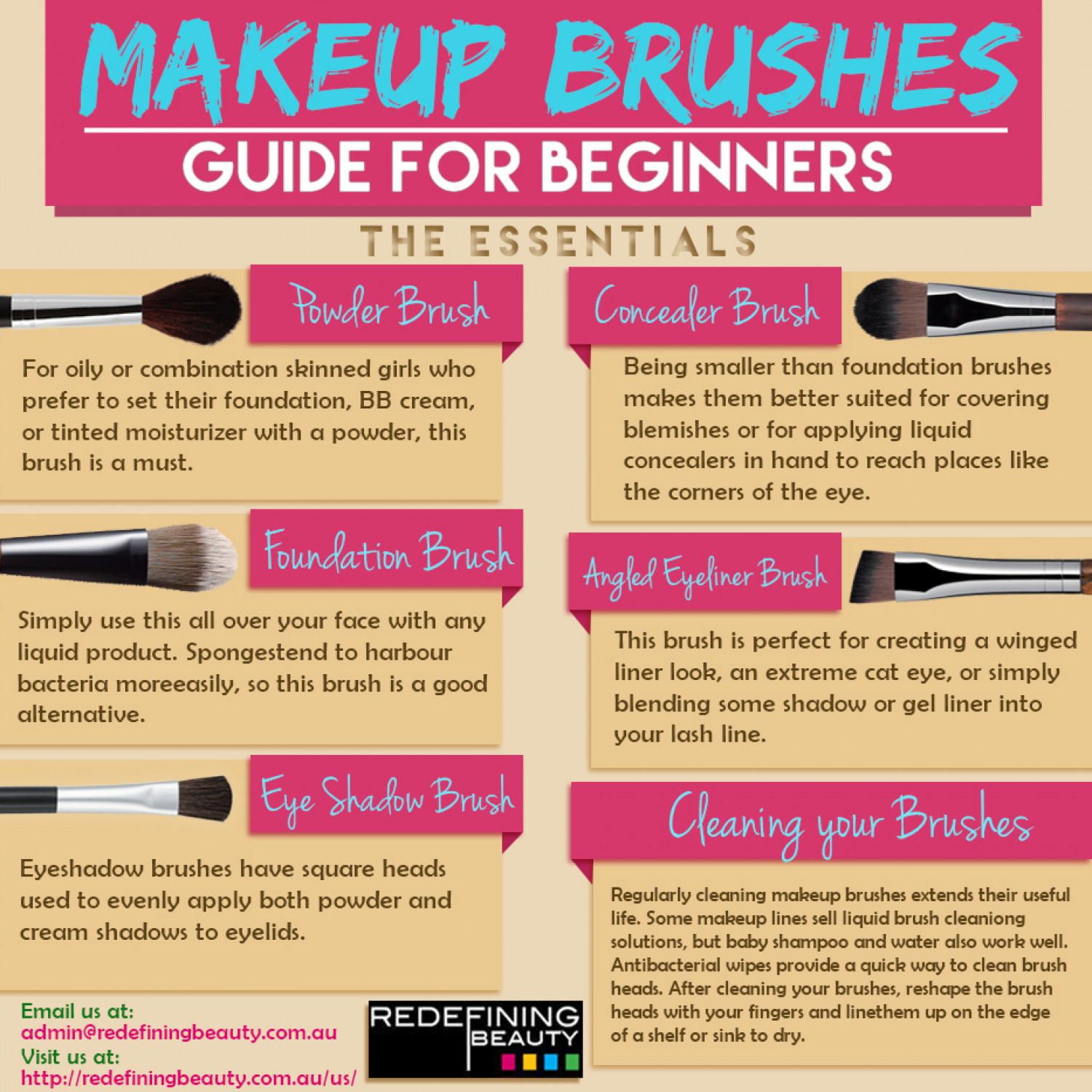 Beginners Guide: Makeup Brushes And Their Uses
