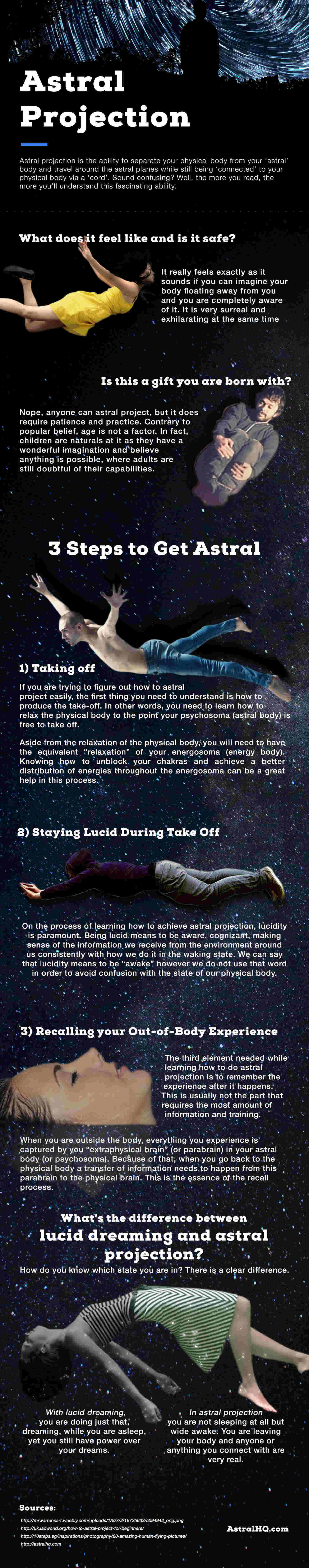 astral projection for beginners The road to mental and spiritual health astral projection for beginners promises amazing experiences and adventures take your time, keep your mind open and you will get there, reaping the benefits of mental strength and spiritual calm.
