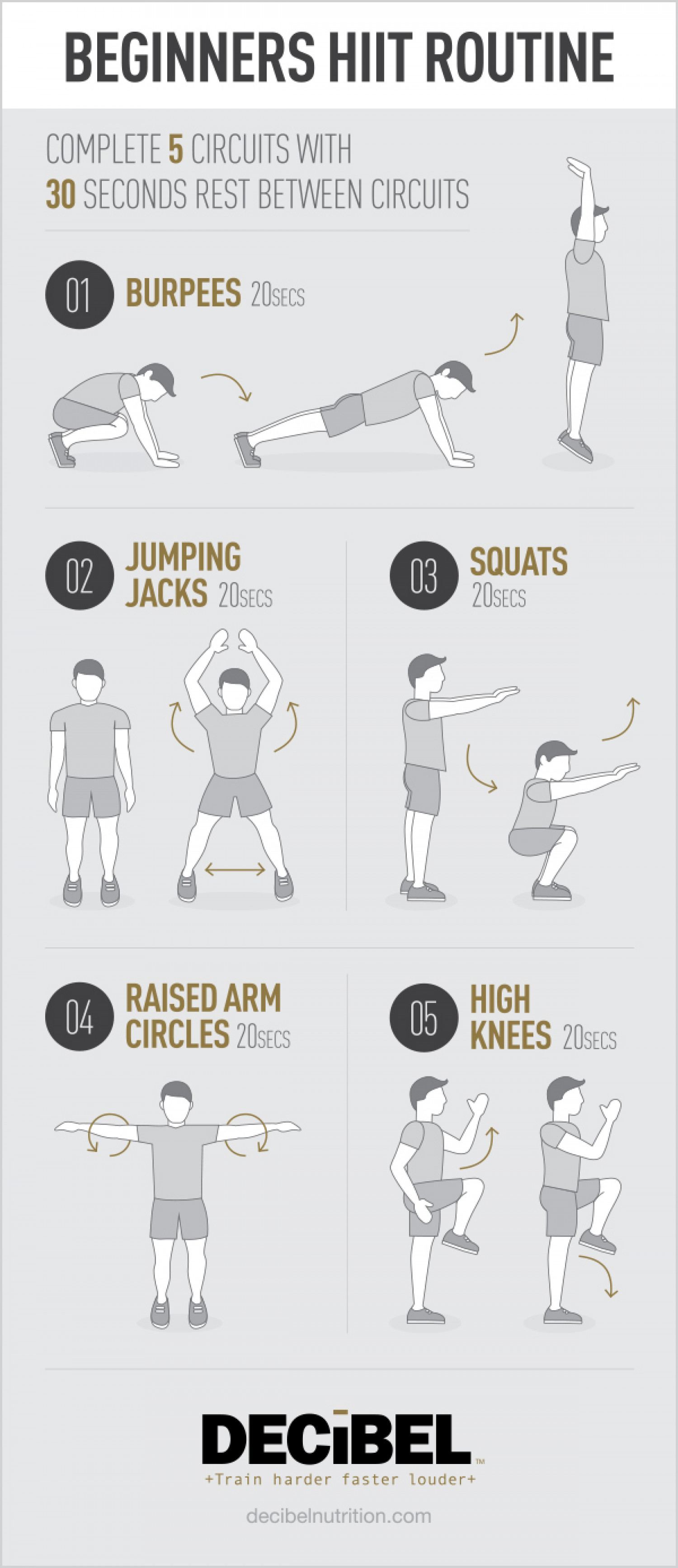 Beginners High Intensity Interval Training Routine | Visual.ly