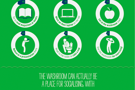 Behind Closed Cubicles: The Truth About Our Workplace Washrooms  Infographic