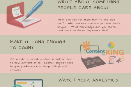 Being a professional article writer Infographic