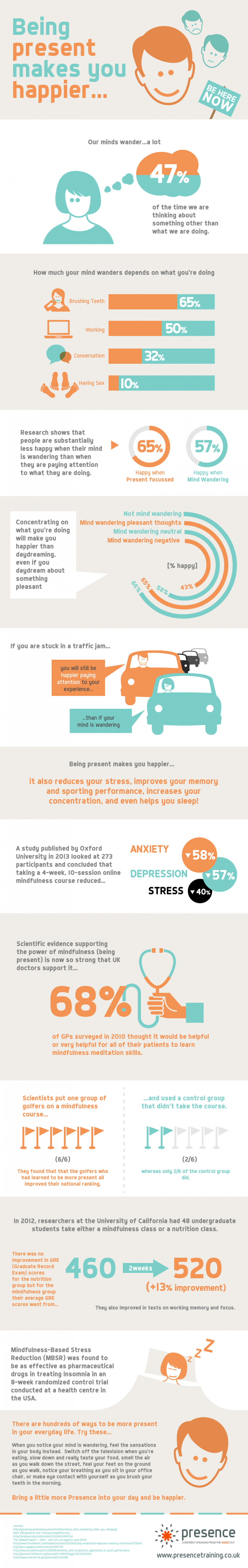 Being Present Makes You Happier! Infographic