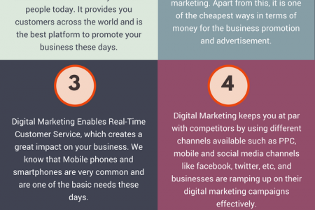 Benefit Of Digital Marketing In Online Digital Business World Infographic
