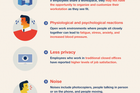 Benefits & Drawbacks of Open Office Spaces Infographic