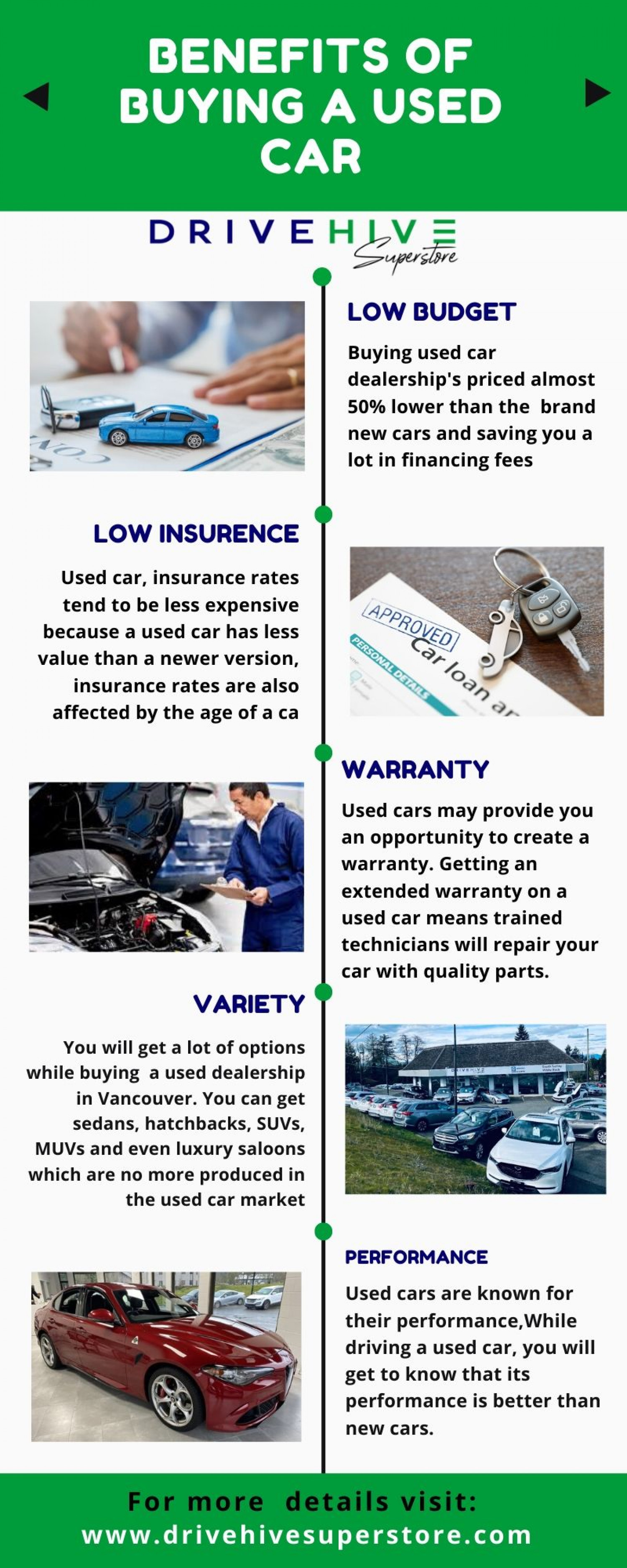 Benefits  of Buying a Used Car | DriveHive Superstore Infographic