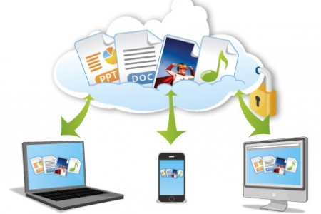 Benefits and advantages of file sharing over cloud storage Infographic