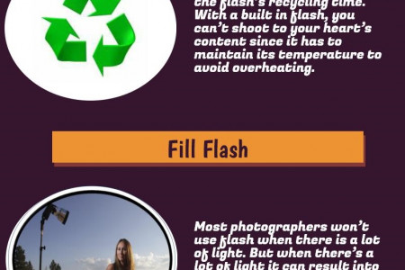 Benefits for Using External Flash Infographic