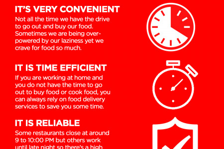 Benefits Of 24 Hour Food Delivery Sydney Infographic