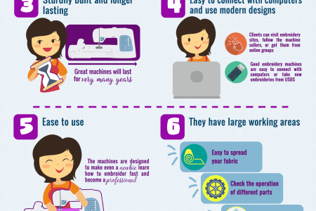 Benefits Of A Good Embroidery Machine Infographic