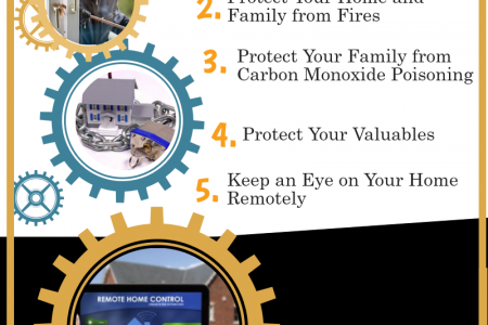 Benefits of a Home Security Infographic