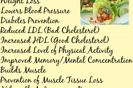 Benefits of A Low Carb Diet Infographic