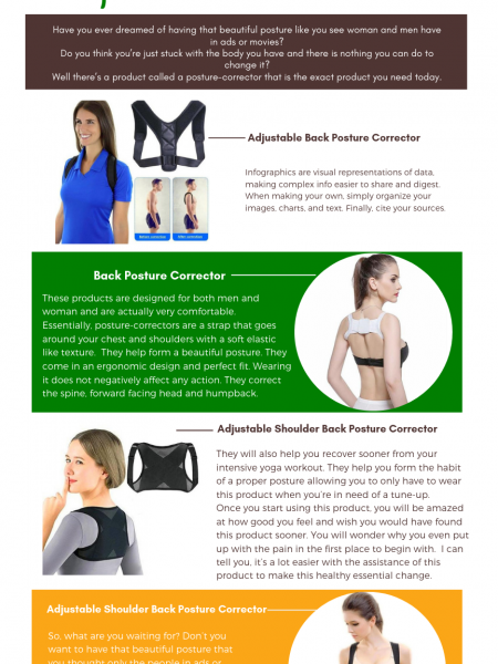 Benefits of a Posture Corrector Infographic