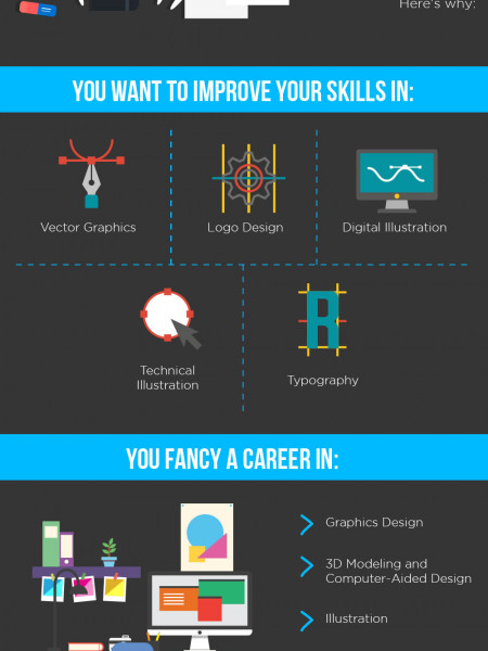 Benefits of Adobe Illustrator Training Infographic