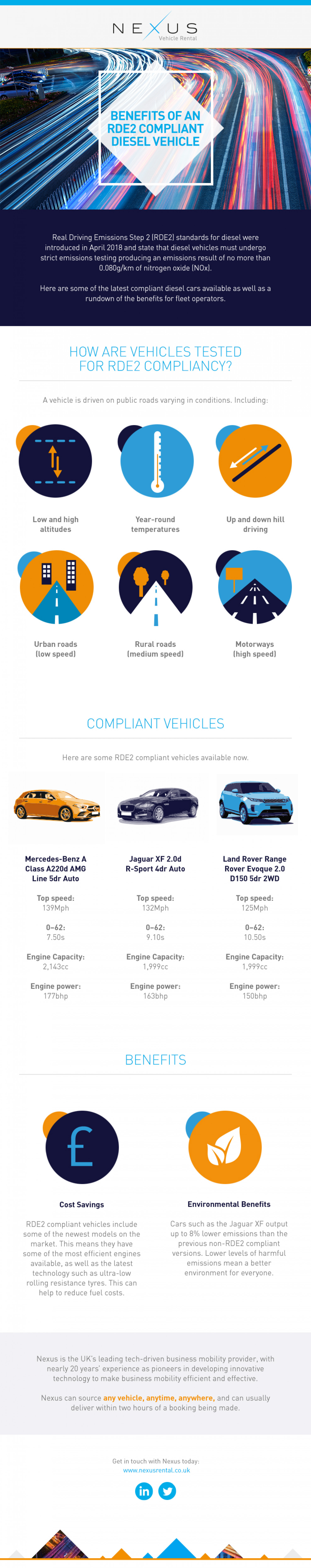 Benefits of an RDE2 Compliant Diesel Vehicle Infographic