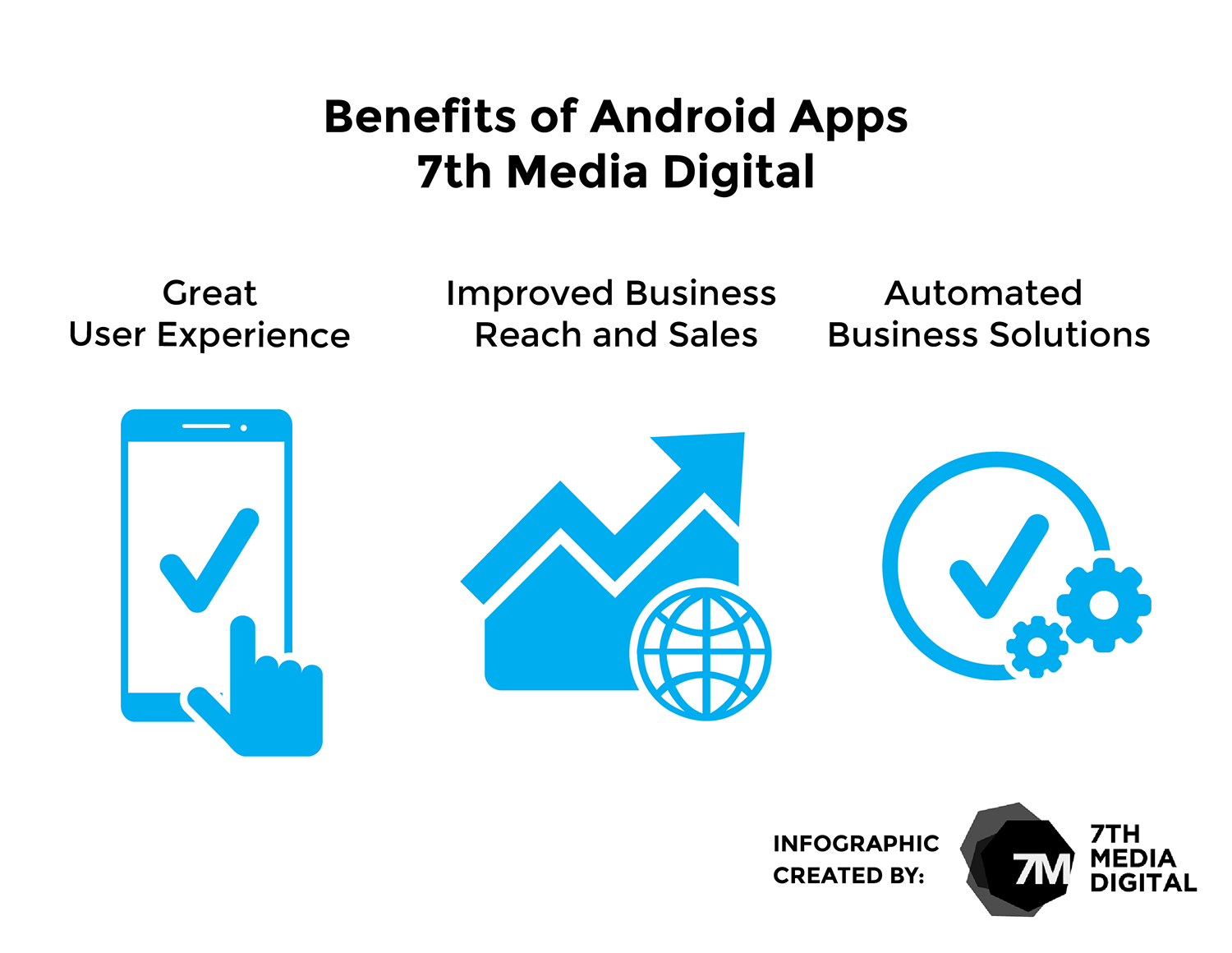 Benefits of Android Apps 7th Media Digital Infographic