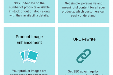 Benefits of Availing Magento Product Upload Services From an Expert Infographic