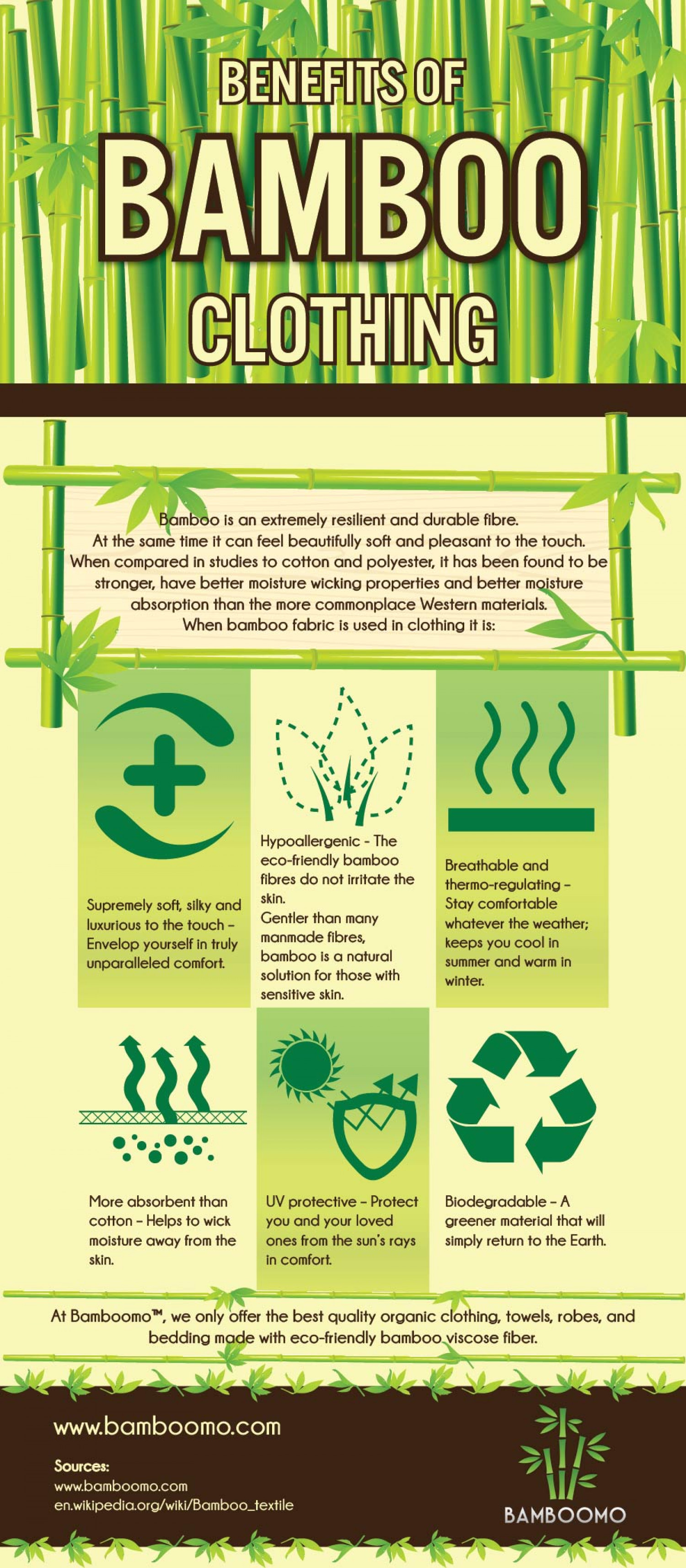 Benefits Of Bamboo Clothing Infographic