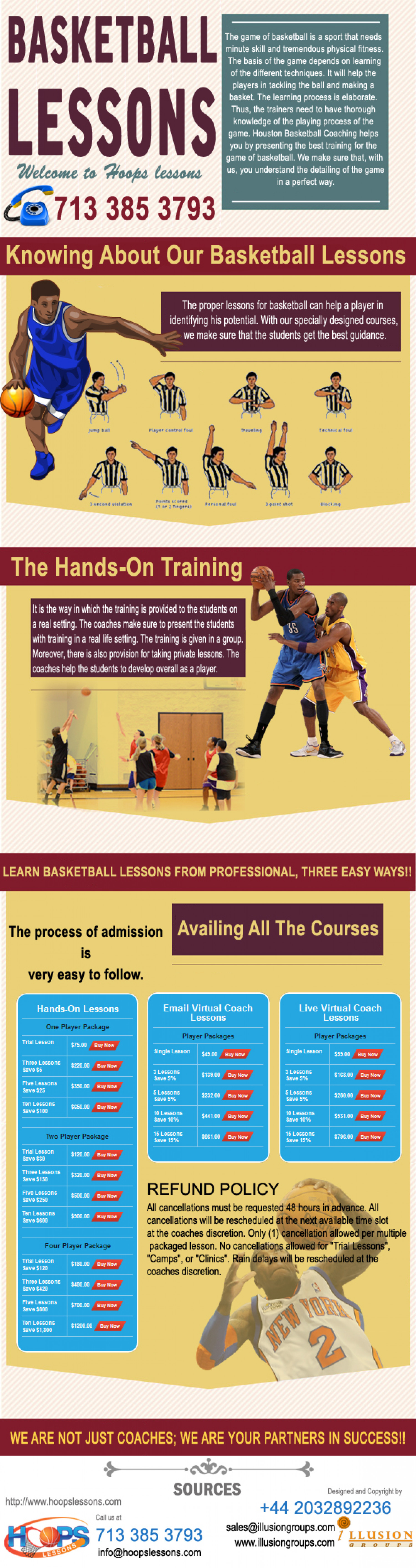 Benefits Of Basketball Camp Over Private Coaching Sessions Infographic