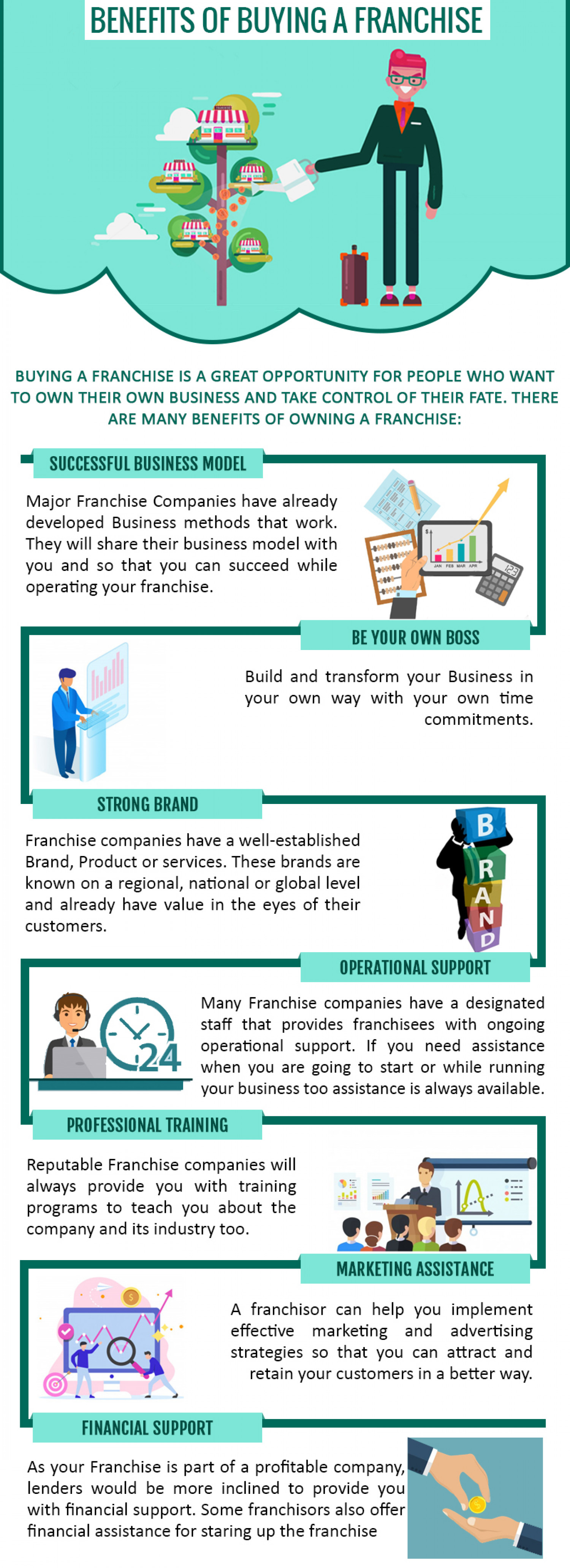 Benefits of Buying A Franchise Infographic