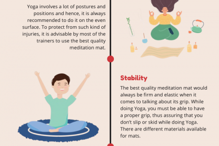 Benefits of Buying Best Quality Meditation Mat Infographic