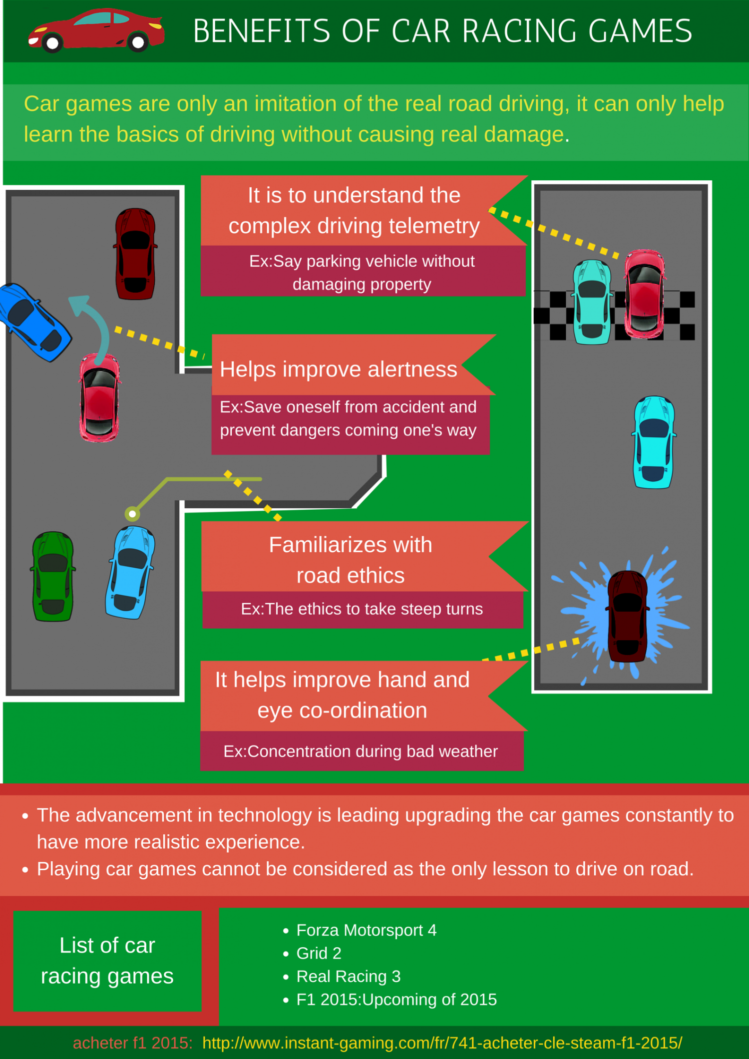 Benefits of Car Racing Games Infographic