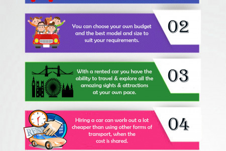 Benefits Of Car Rental Services For Vacationers Infographic