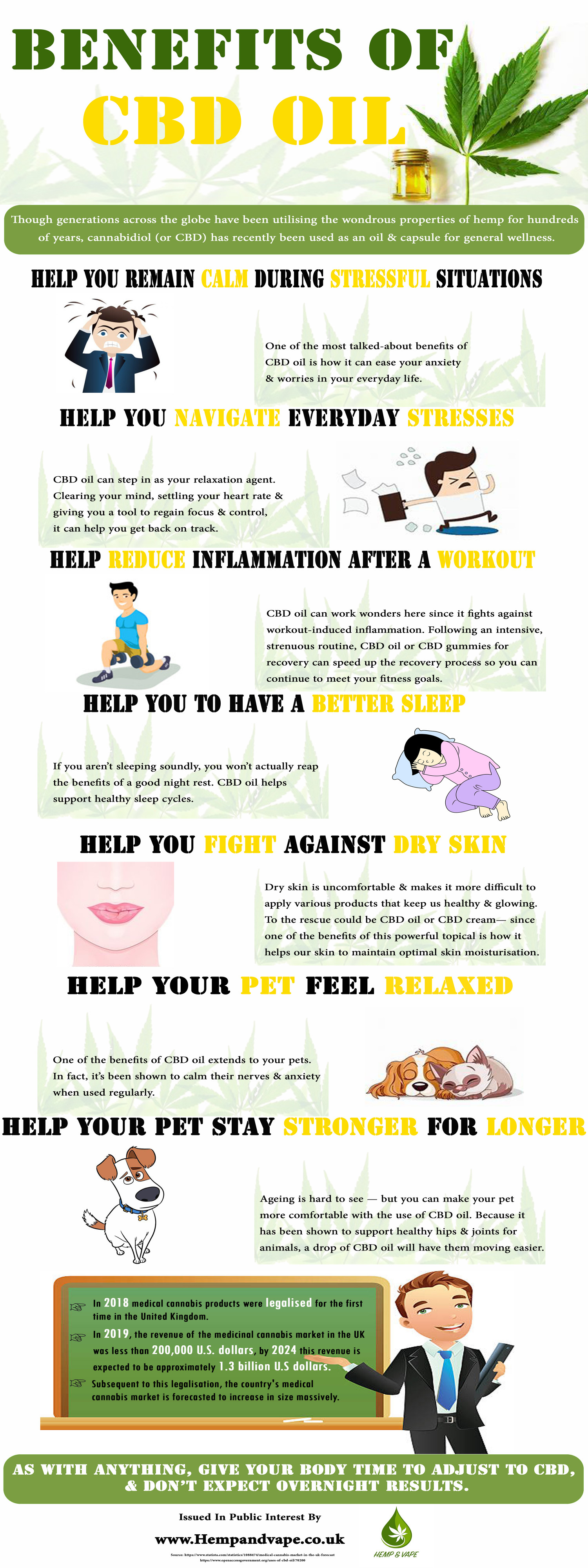 Benefits Of CBD Oil Infographic