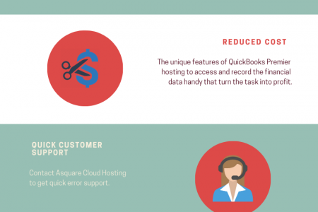 Benefits of choosing QuickBooks Premier Hosting. Infographic