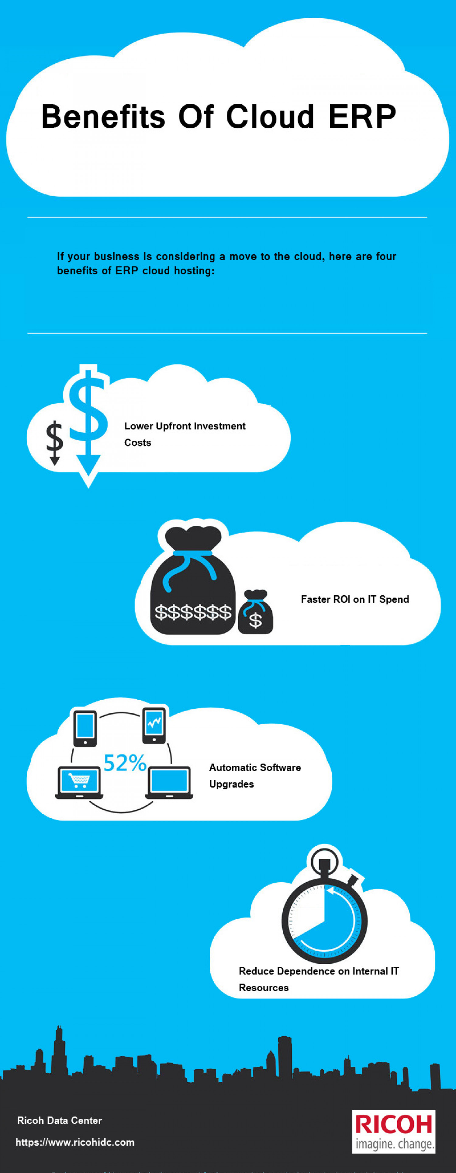 Benefits of Cloud ERP Hosting Infographic