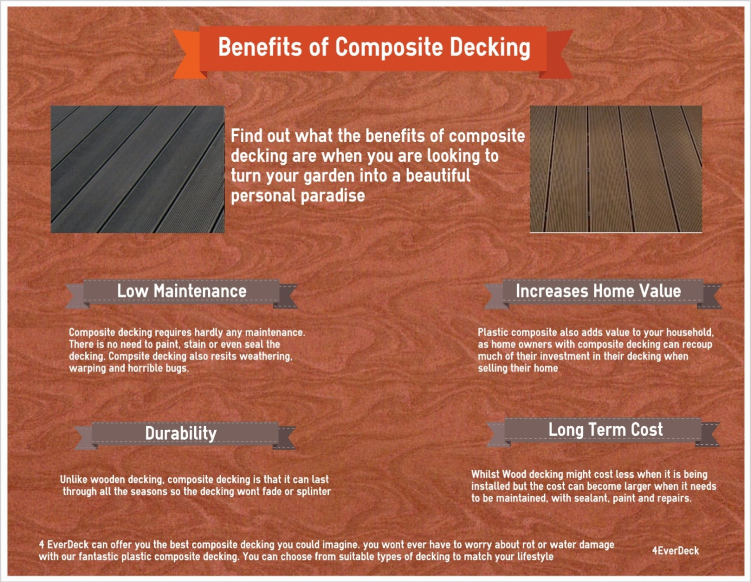 Benefits of Composite Decking Infographic