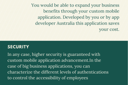 Benefits of Customization in Mobile Apps Infographic