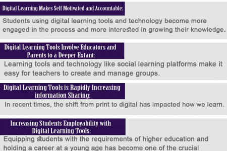 Benefits of Digital Learning over Traditional Education Methods Infographic