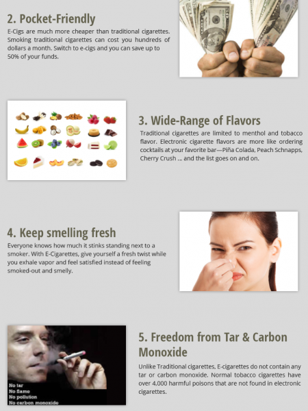 Benefits Of Electronic Cigarettes Infographic