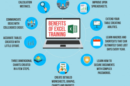 Benefits of Excel Training Infographic