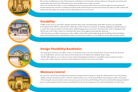 Benefits of Exterior Insulation and Finishing System (EIFS) Infographic
