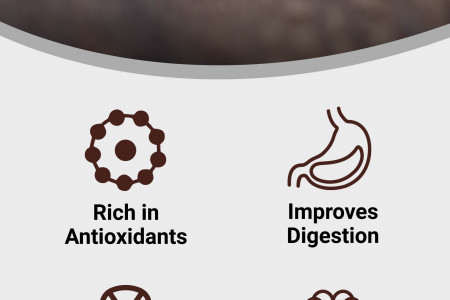 Benefits of Flax Seeds Infographic