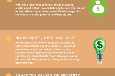 BENEFITS OF GOING SOLAR Infographic