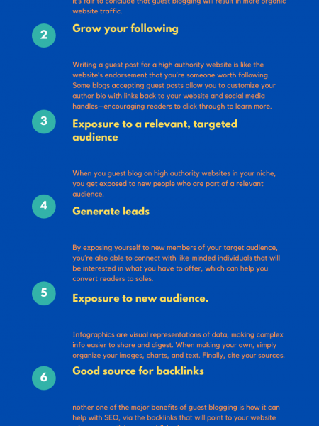 Benefits Of Guest Blogging Infographic